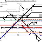 Einfahrt_Gleisvorfeld_Ost